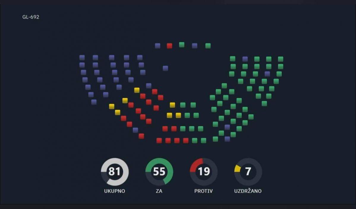 Crna Gora pozitivan primjer